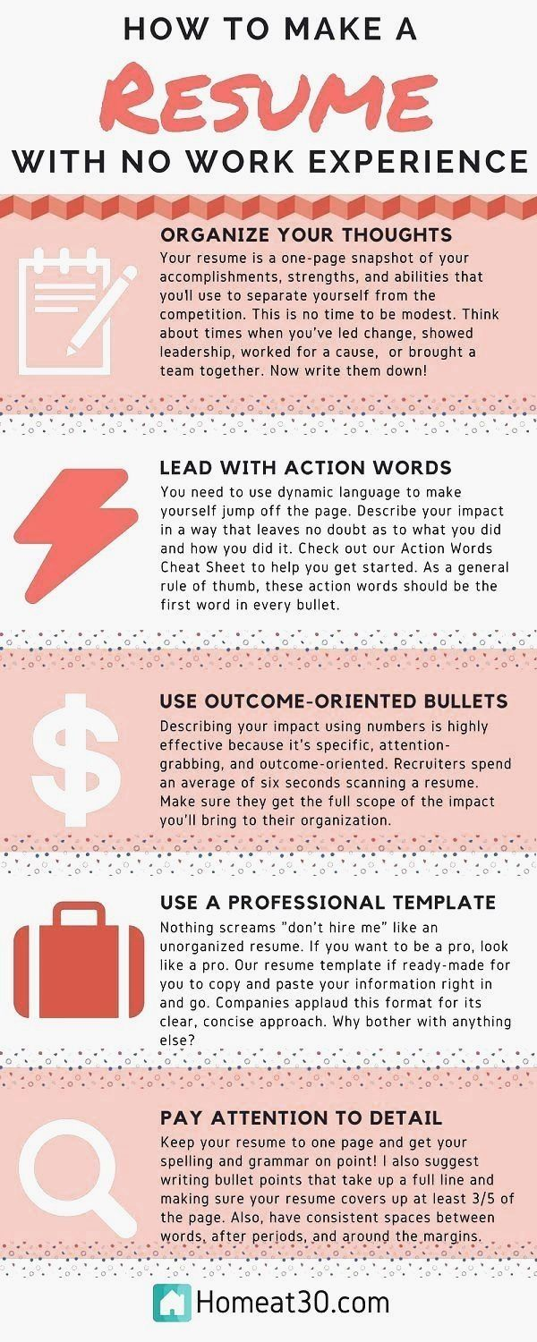 What Your Resume Should Look Like in 2019 How to make