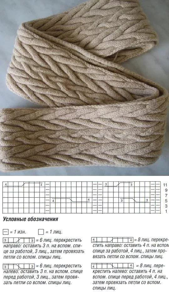 рисунки для шарфов спицами схемы думаю, что