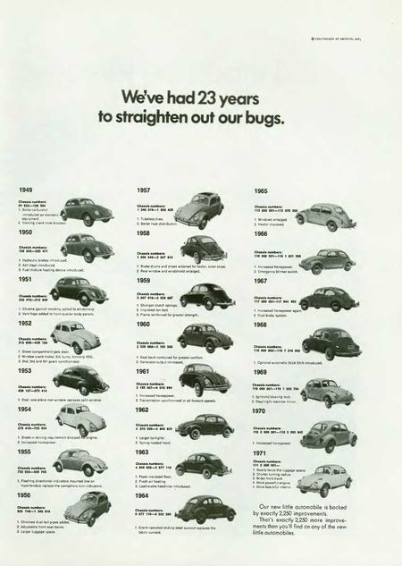 ปักพินในบอร์ด VW BUGPosters and Emblems