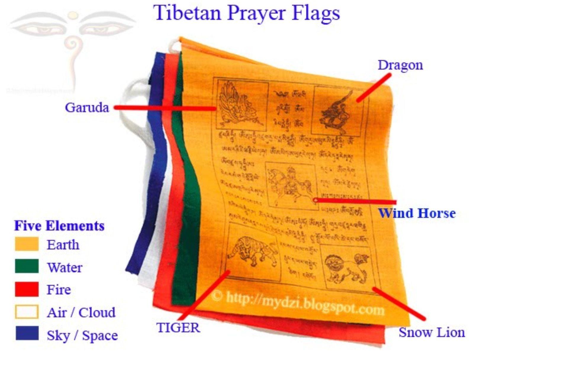Tibetan prayer flags colors and symbolic meanings meditation tibetan prayer flags symbolism of colors biocorpaavc Gallery