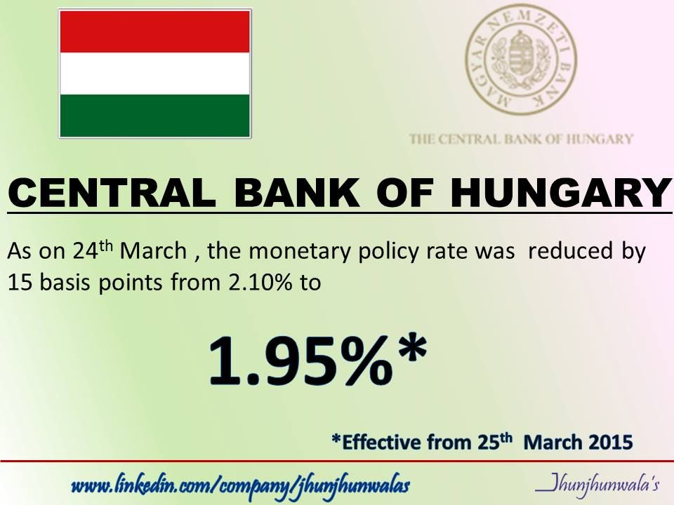The Monetary Council of Central Bank of Hungary voted to reduce the central bank base rate by 15 basis points from 2.10% to 1.95%, with effect from 25 March 2015.  #Hungary #Europe #CentralBankOfHungary #MonetaryPolicy #MonetaryPolicyRate #MPR  For more Informative posts click:http://www.linkedin.com/company/jhunjhunwalas