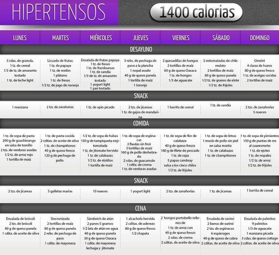 Hipertensos 1400 Calorías | Gym | Pinterest | Menu and Food