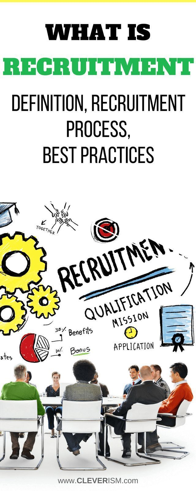What is Recruitment  Definition, Recruitment Process, Best Practices - Recruitment, Best practice, Employee recruitment, Recruitment marketing, Cv writing service, Job interview advice - © Shutterstock com   Rawpixel com Advertising vacancies  Hiring  Conducting job interviews  Performing background checks  Reviewing application documents a