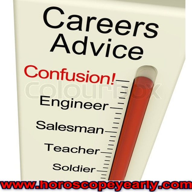 Career Analysis Report  The Following Are Important Combinations