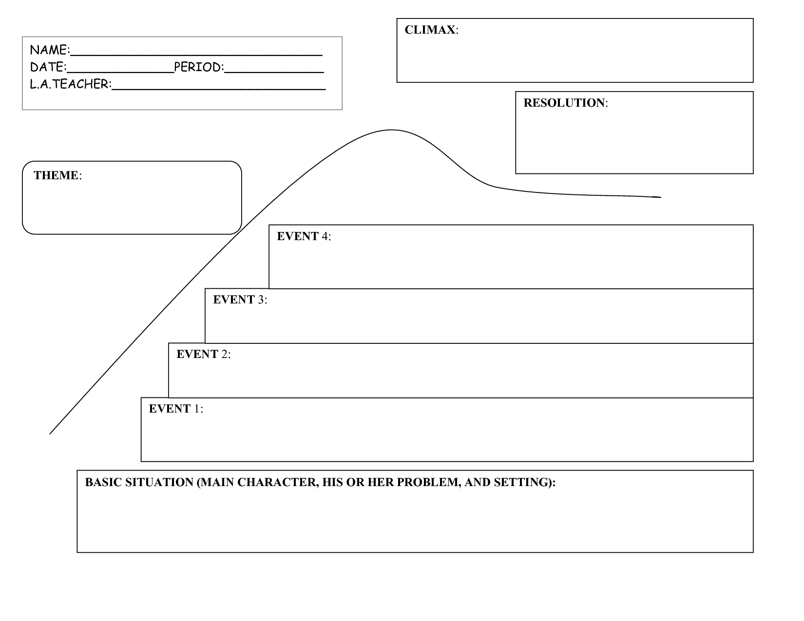 writing a story graphic organizer pdf