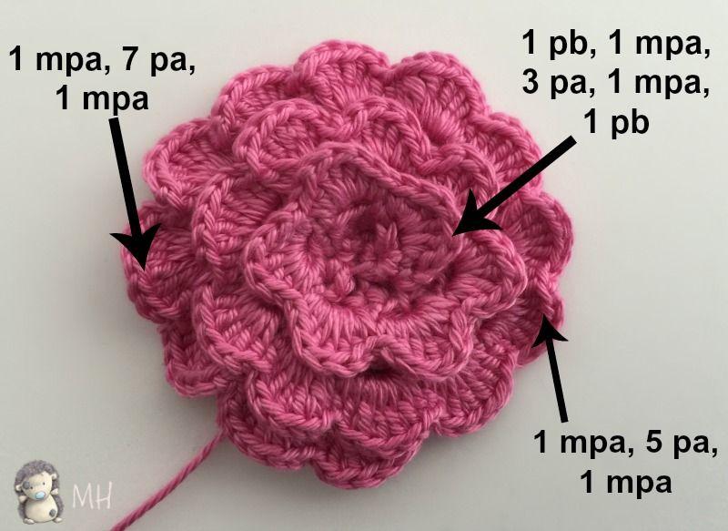 Magnífico Patrón De Crochet Libre Para Las Rosas Bosquejo - Ideas de ...