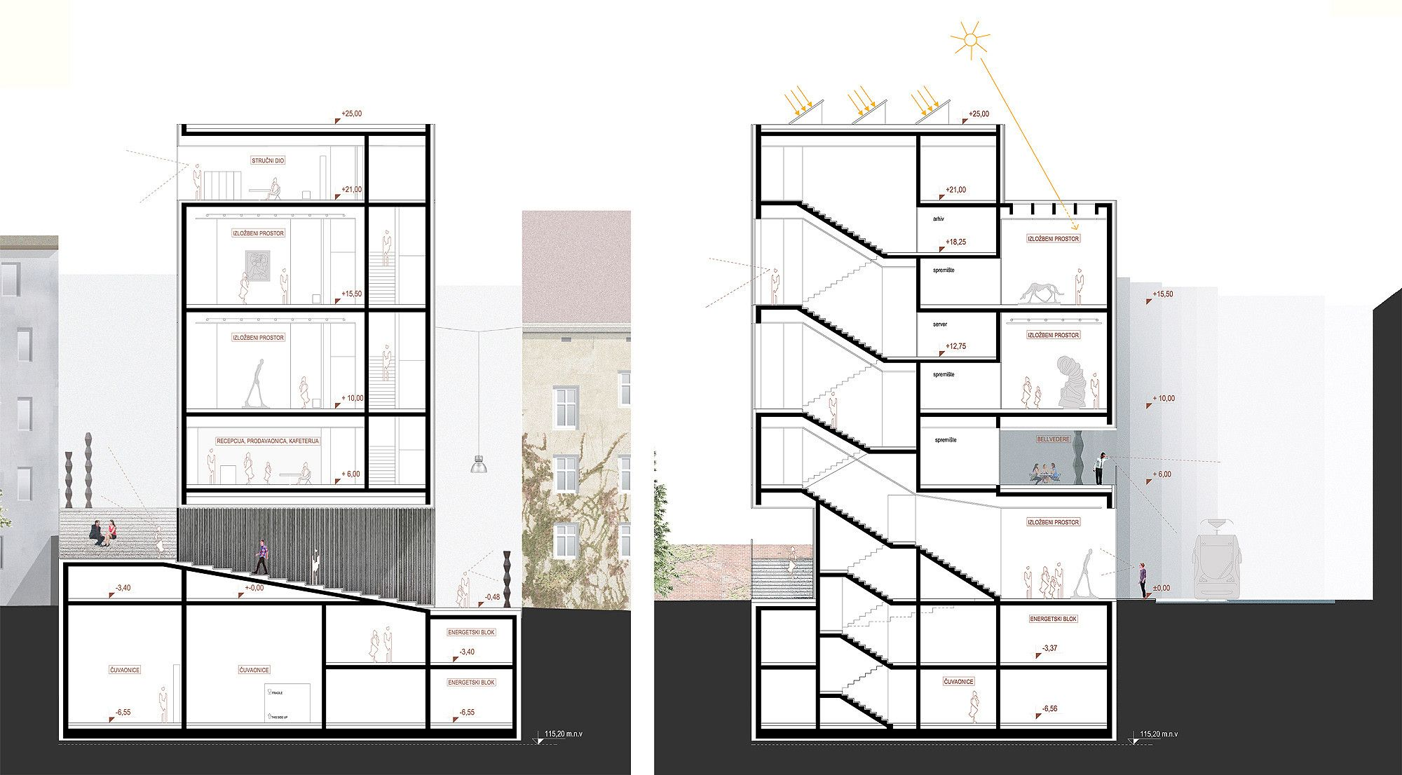 Https Www Archdaily Com 516234 Multiplan Arhitekti Wins Competition For New Gallery In Zagreb 539ac111c07a805cea00081c Mu Win Competitions Zagreb Competition