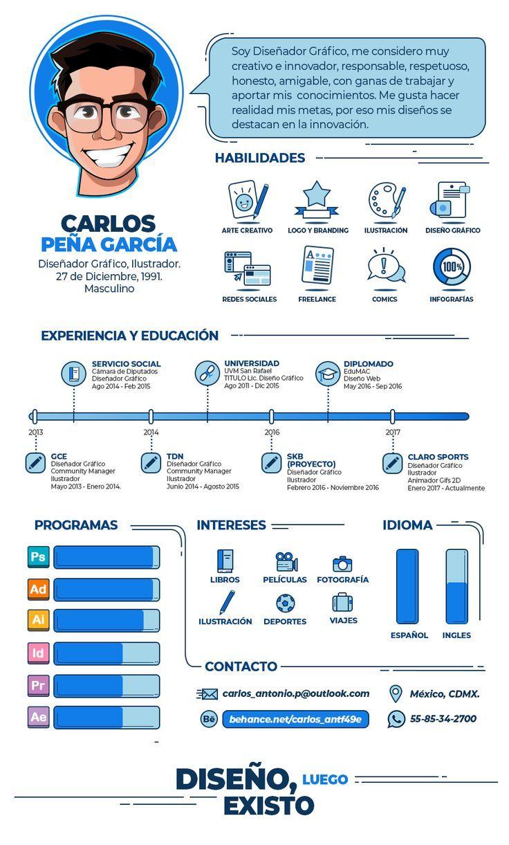 Lebenslauf Von Carlos Pena Hier Finden Sie Mehr Inspiration Fur Kreative Lebenslaufe Und In 2020 Kreativer Lebenslauf Lebenslauf Infografik Infografik Lebenslauf
