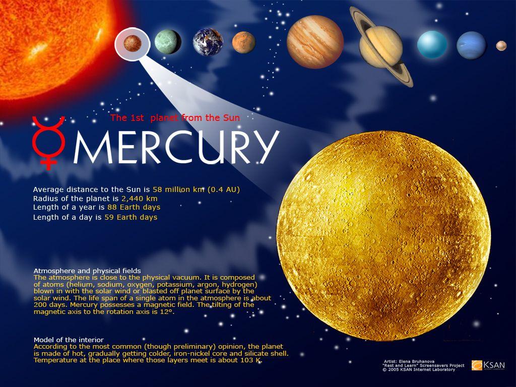 Mercury Planet Images