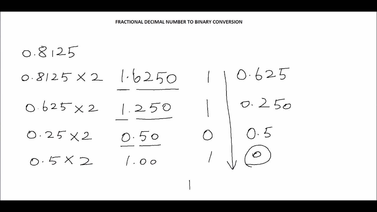 Convert Decimal Fraction To Binary