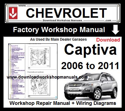 Chevrolet Captiva Workshop Service Repair Manual Download Chevrolet Captiva Repair Manuals Captiva