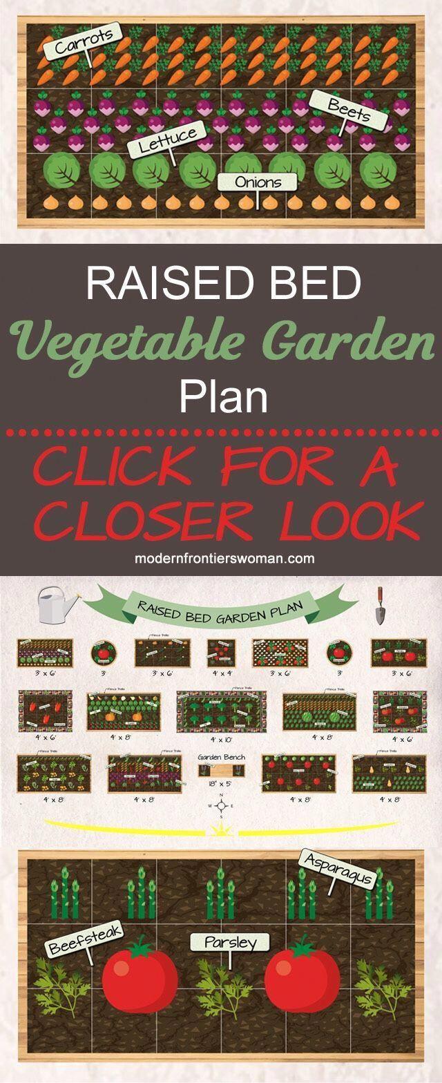 Raised Bed Vegetable Garden Plan