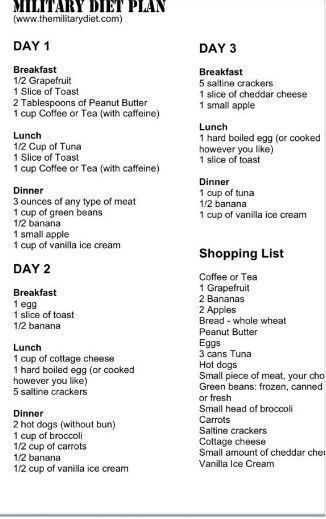 Fast weight loss tips in a week #rapidweightloss :) | ways to slim down fast#weightlossjourney #fitn...