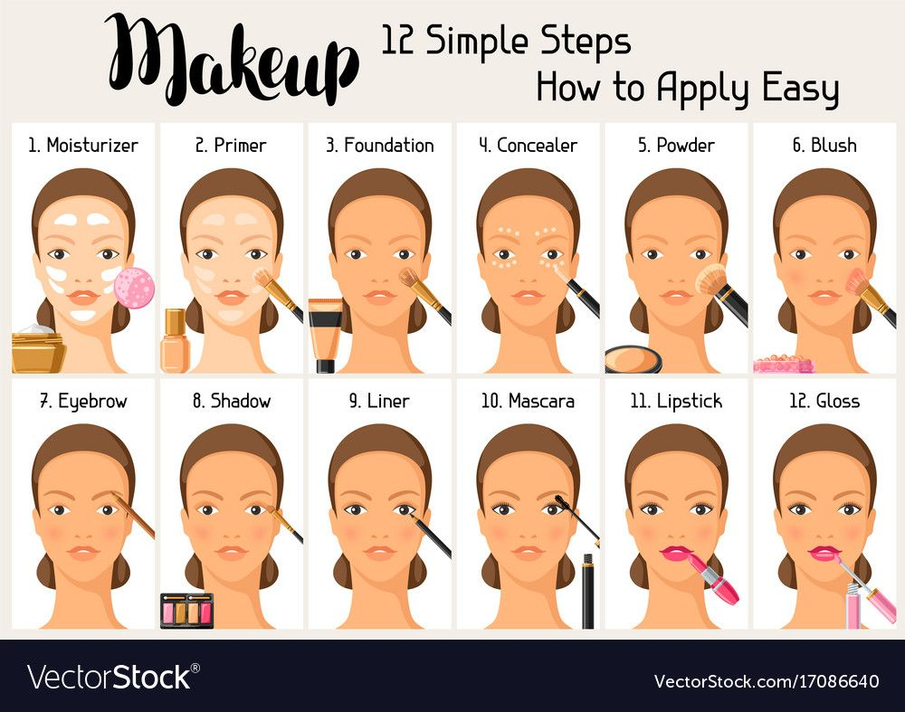 Makeup 12 simple steps how to apply easy. Information banner for