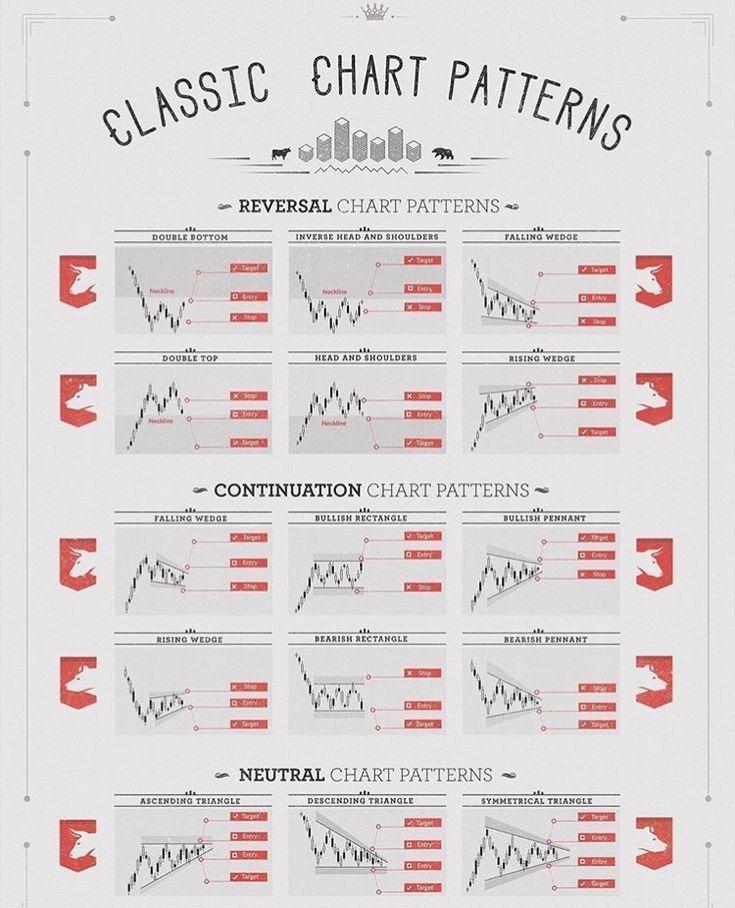 Etoro candlestick charts