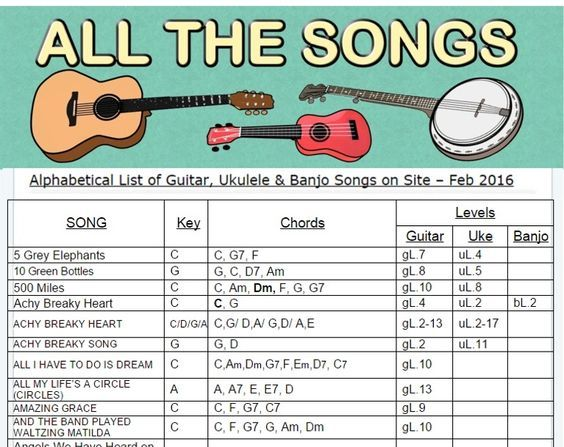 Song Sheets with lyrics and chords for guitar, ukulele and/or banjo ...