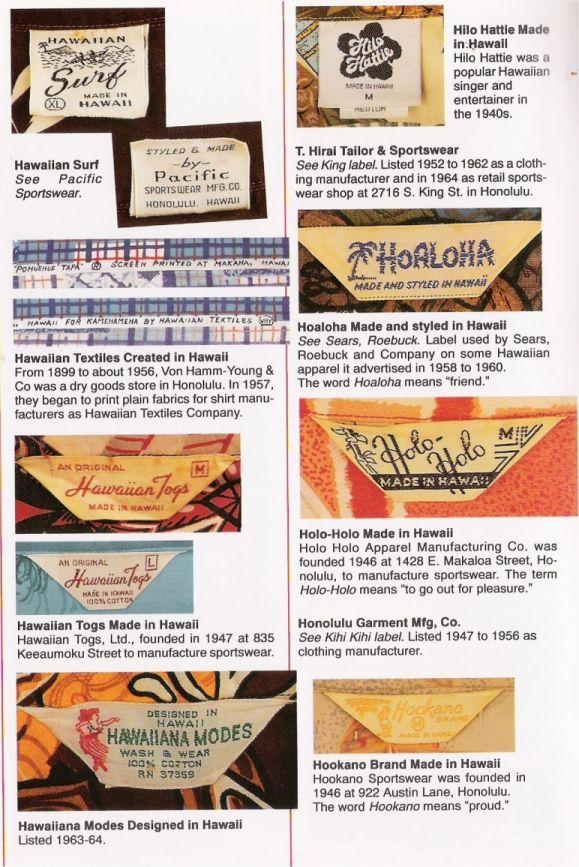 abba307a Hawaiian Shirt Labels | Hawaiian Aloha Shirt Labels | Vintage ...
