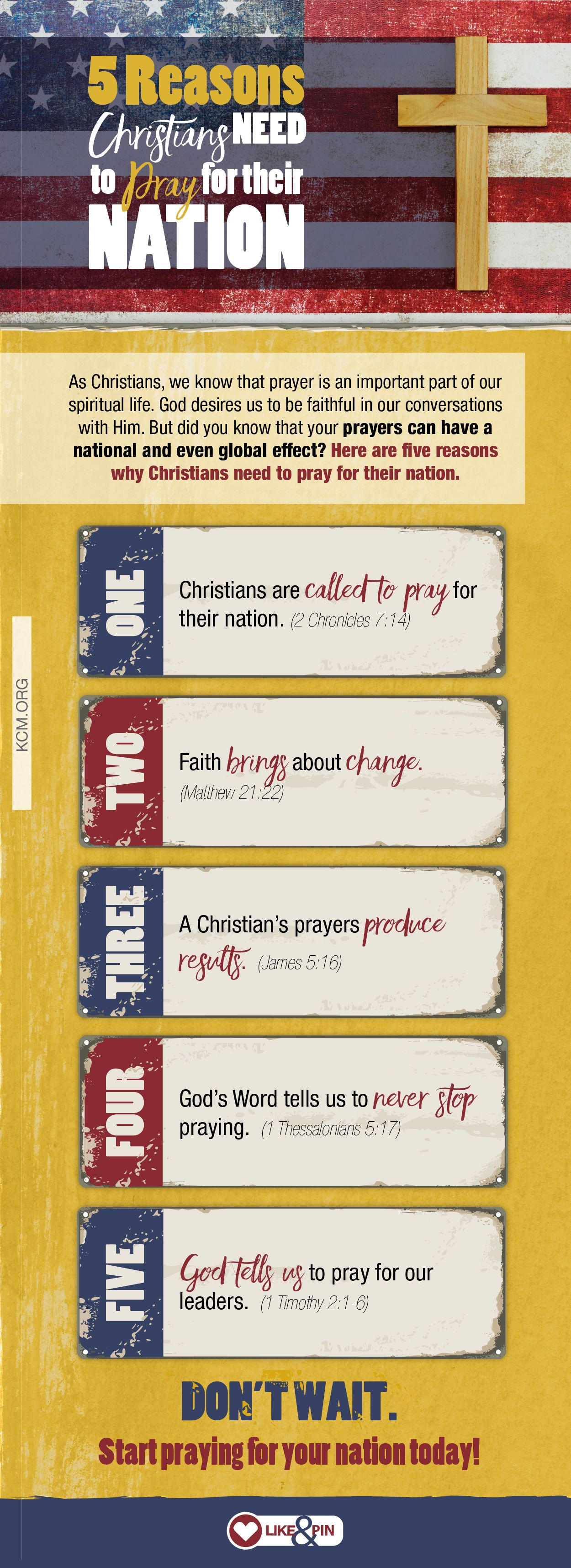 Pin on Prayers, Religious Quotes, & Bible Verses