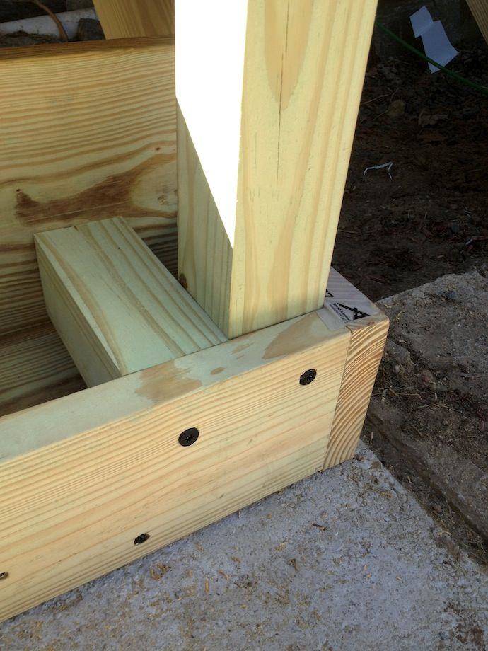 Best Attaching Bottom Deck Posts Thisiscarpentry Decking 640 x 480