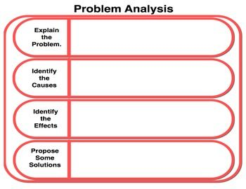 social problem analysis of the glass A root cause analysis is a process used to identify the primary source of a problem in social and behavior change communication (sbcc), a root cause analysis is used to examine why there is a difference between the desired state of a health or social issue (vision) and what is happening now (current situation.