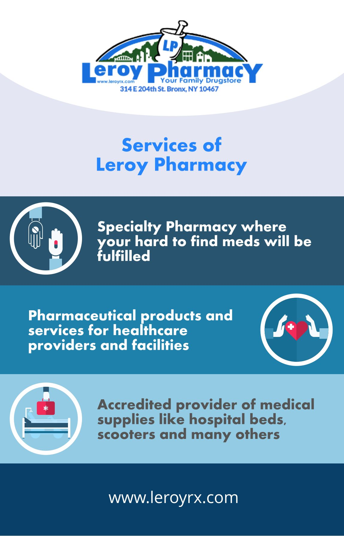 Know more about the different Services of LeroyPharmacy