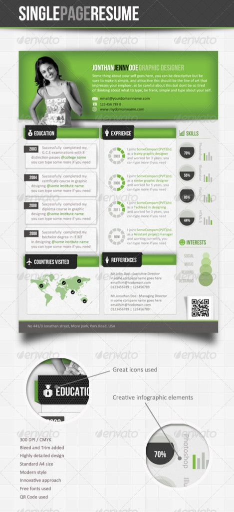 InfoGraphic Style Resume Template\u201d set of files includes a resume