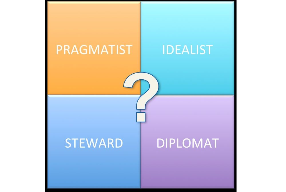 which of these 4 leadership styles are you - How Would You Describe Your Leadership Style
