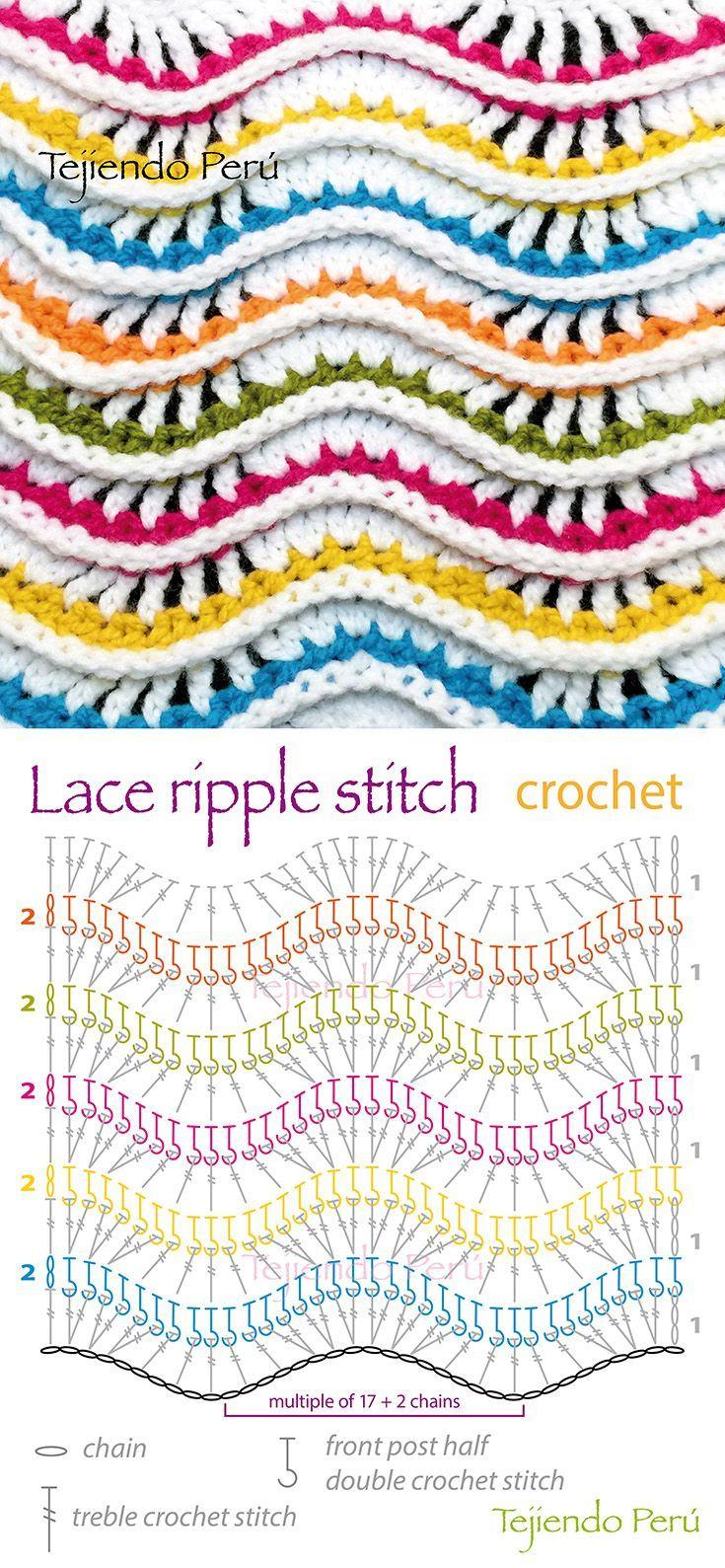 Pin by Heidi Diefenbach Brennan on Knitting/Crochet | Pinterest ...