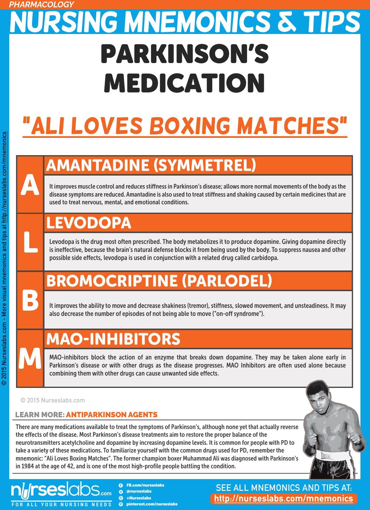 Parkinson S Medications Pharmacology Mnemonic Nursing