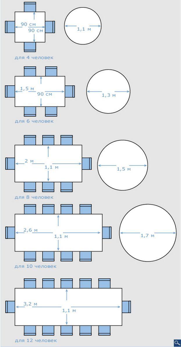 Resultado de imagem para mesa 12 lugares medidas | Casa | Medidas de ...