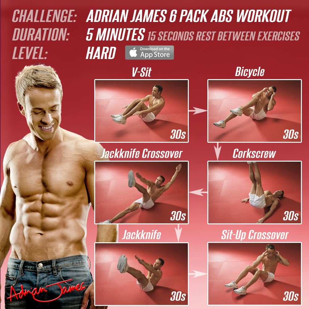 Amazing Ab Workout All About The Core Amazing Ab Workouts