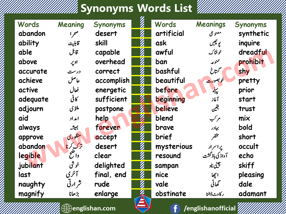 Important Synonyms Words List With Urdu Meanings Pdf File Words Word List English Writing Skills If you are lucky enough to see the work of two titans of photography in person, go now. synonyms words list with urdu meanings