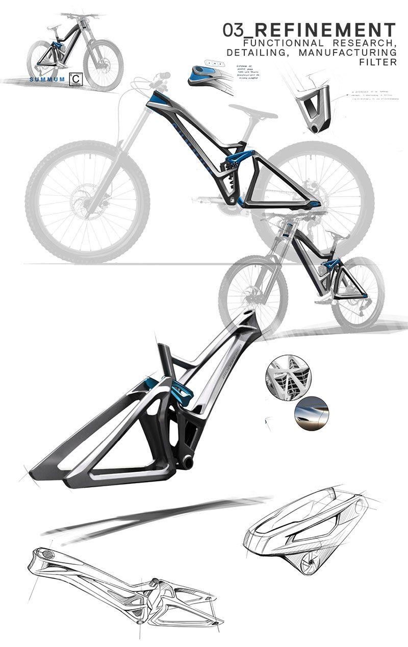 Bike designs by Cero Дизайн велосипедов, Дизайн в стиле