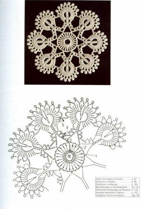 motywy szydełkowe: kwadraty, kolka, kwiatki, koronki, gwiazdki ...