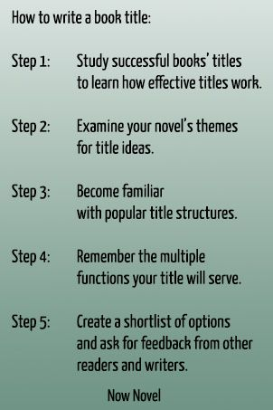 How to Write a Book Title 5 Steps Writing process and Learning - how to write a