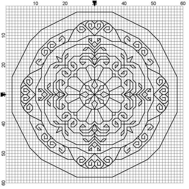 Using graph paper to draw mandalas