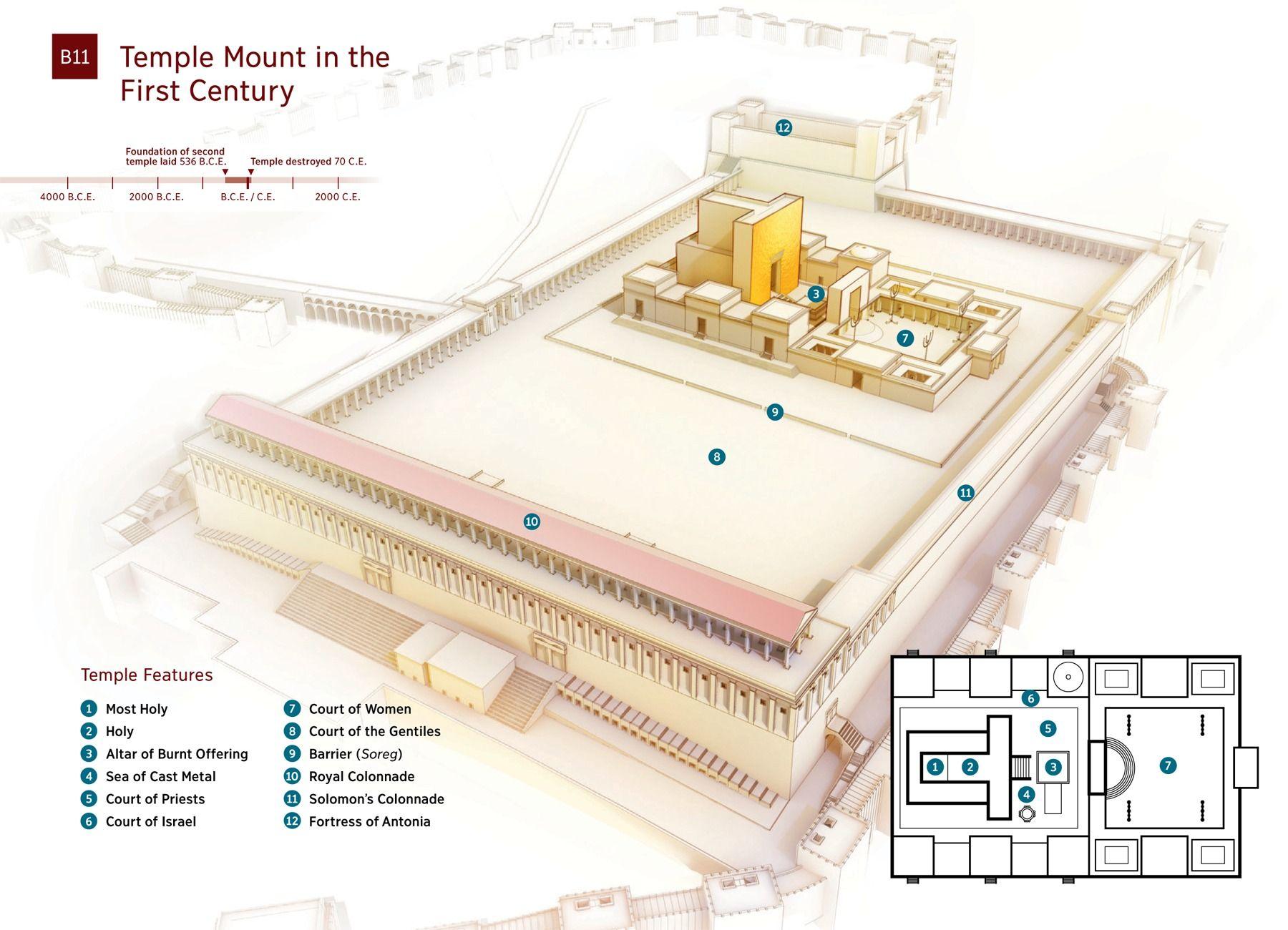diagram temple mount in first century jerusalem temple. Black Bedroom Furniture Sets. Home Design Ideas
