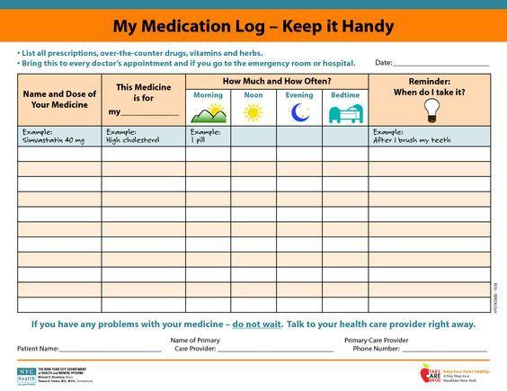medicine picture schedule My Medication Log - Keep it Handy
