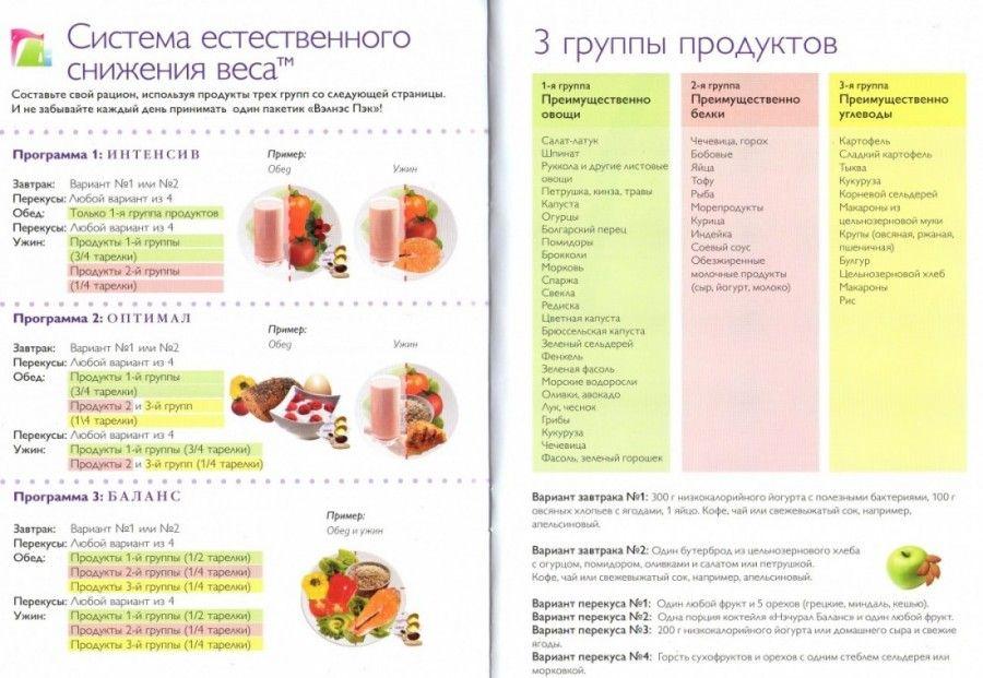 Здоровый ужин правильное питание r