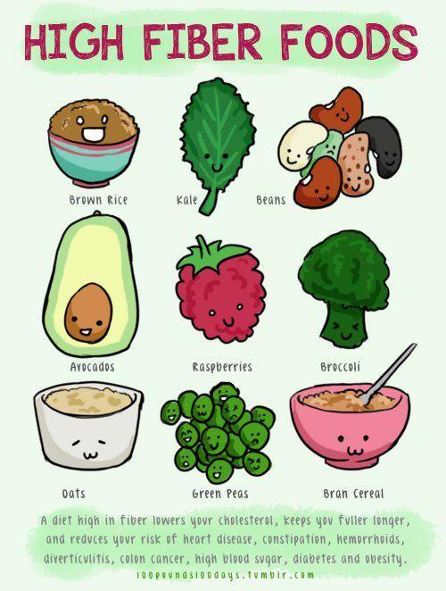 20 High Fiber Foods High Fiber Foods Fiber Foods Healthy Living