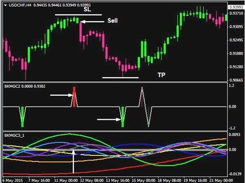Forex exchange every minute