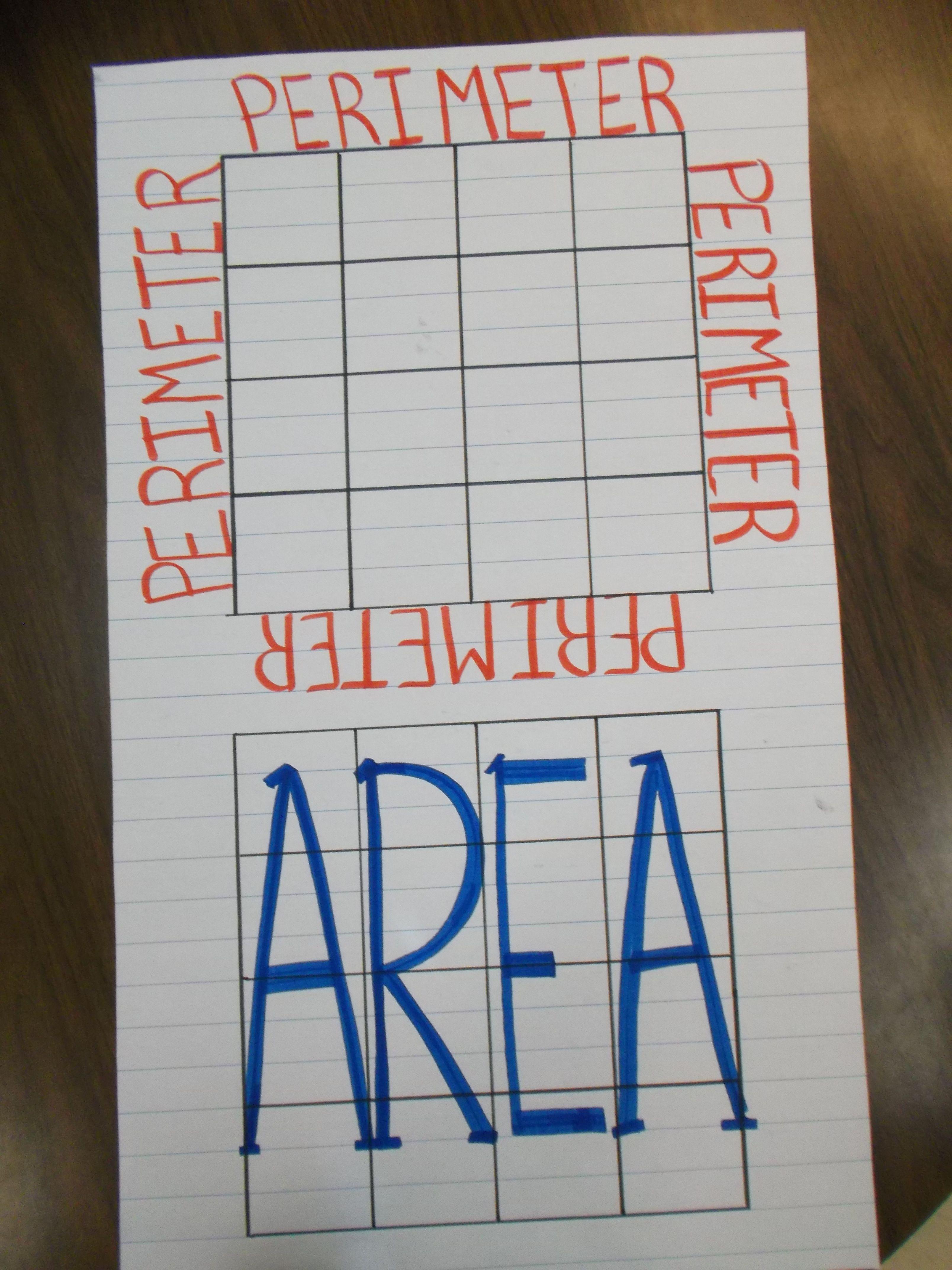 Perimeter Amp Area Anchor Chart