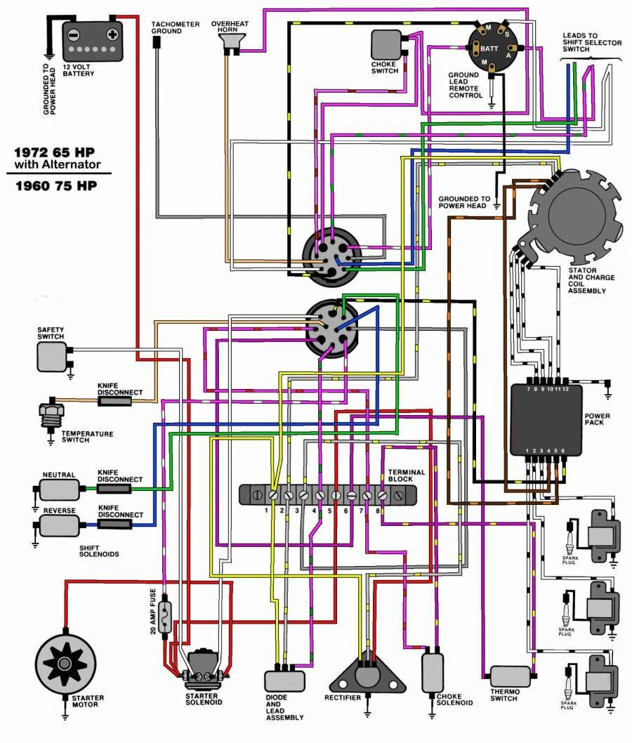Four Stroke Yamaha Outboard Wiring Harness Diagram from i.pinimg.com