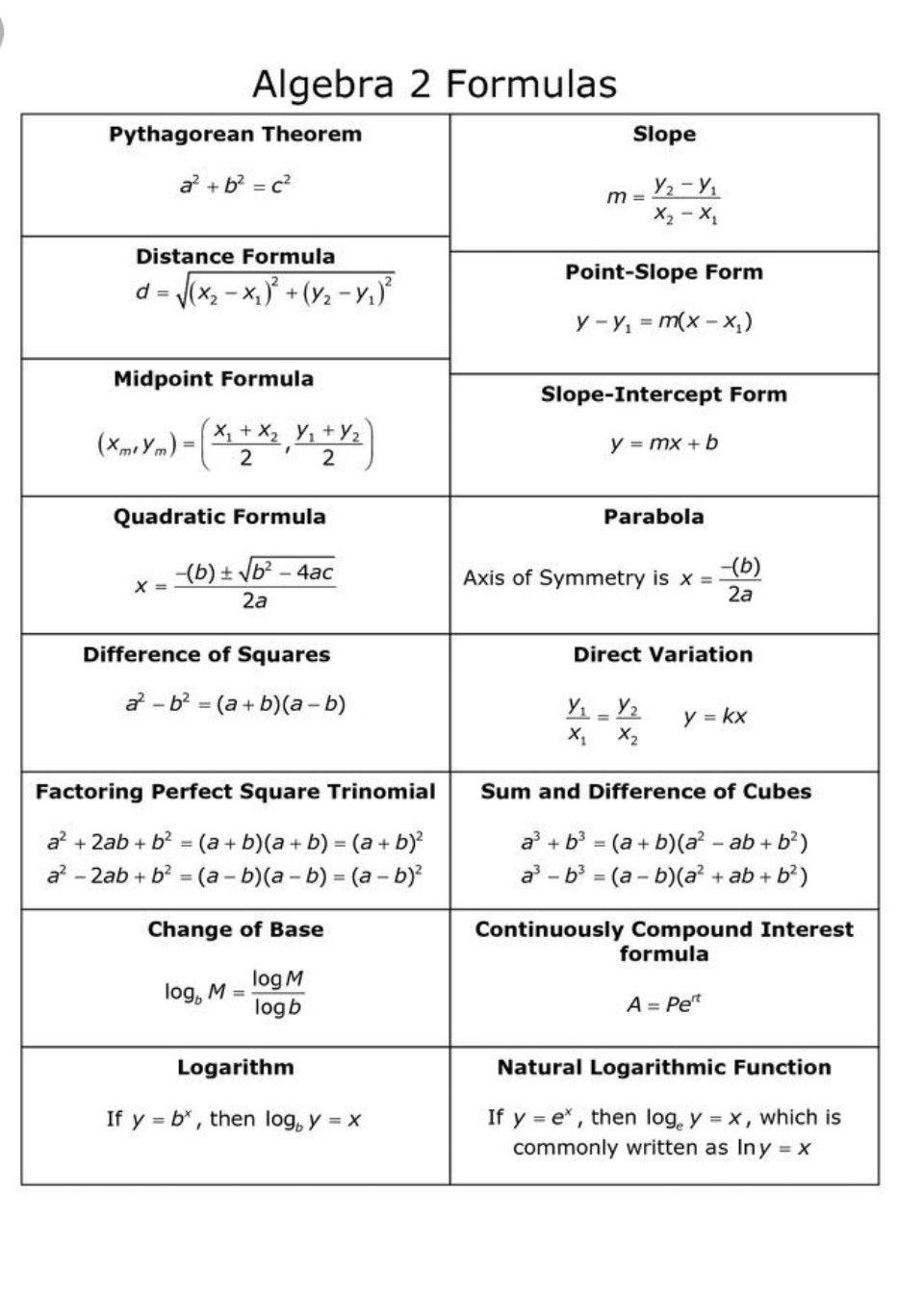 Pin By Taylor Mariano On School Math Formulas Act Math Ged Math