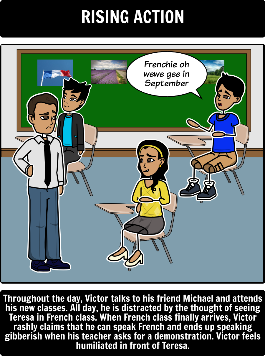 Seventh Grade by Gary Soto - A common use for Storyboard That is to ...