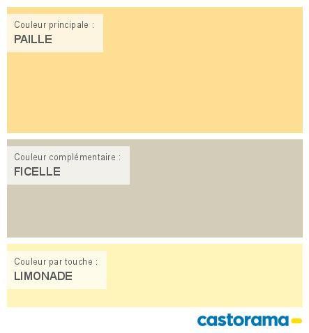 Peinture Couleur Ficelle Idees