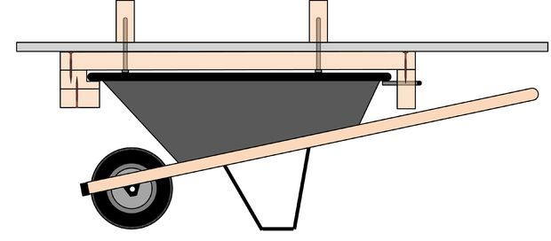 How To Build A Wheelbarrow Rack Diy Projects For Everyone