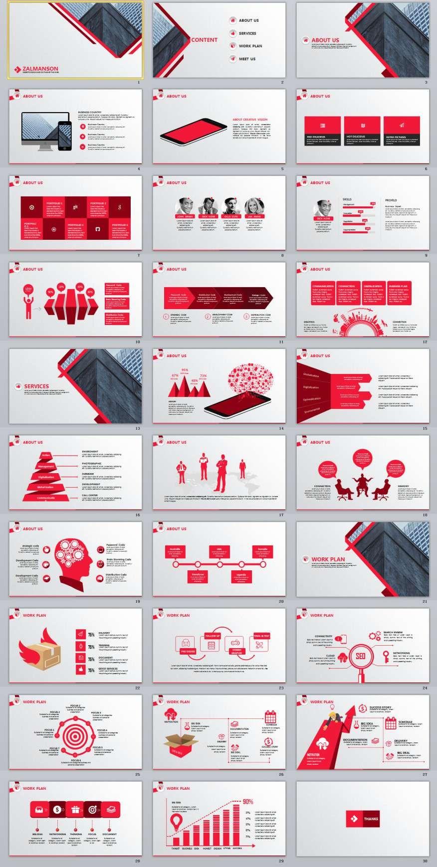 PowerPoint modèles datant