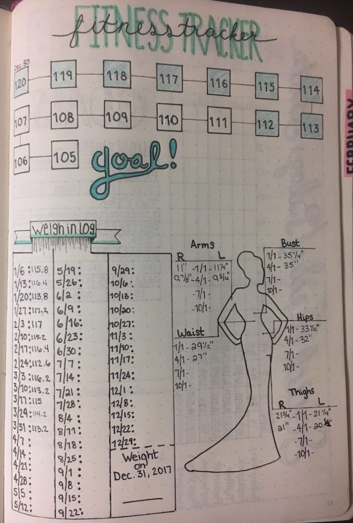 Using your bullet journal to crush your fitness goals organizao fitness tracker and weight loss tracker in bullet journal ccuart Images