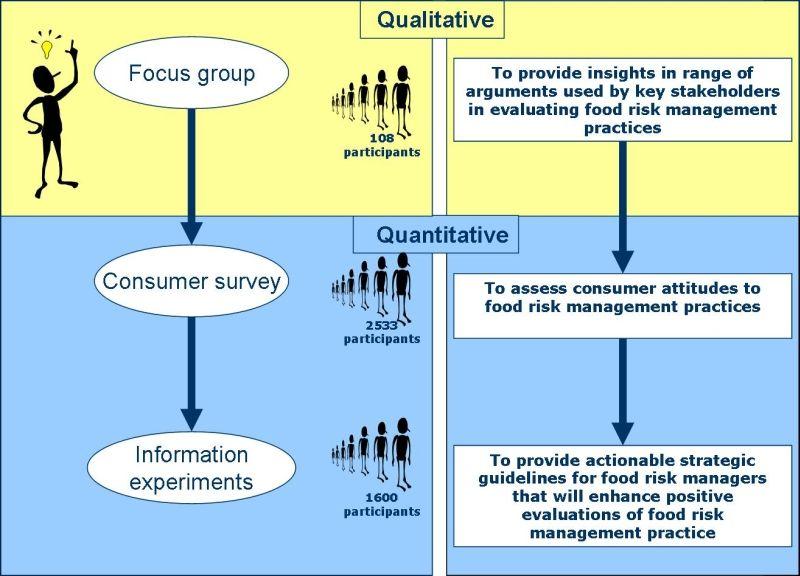 qualitative vs quantitative examples - Google Search | School ...